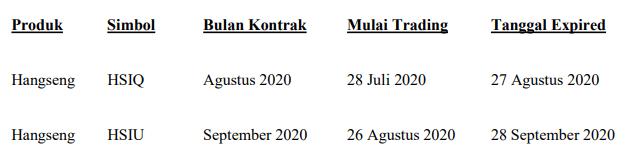 Announcement 18 Agustus 2020 - Non Rollover Hangseng