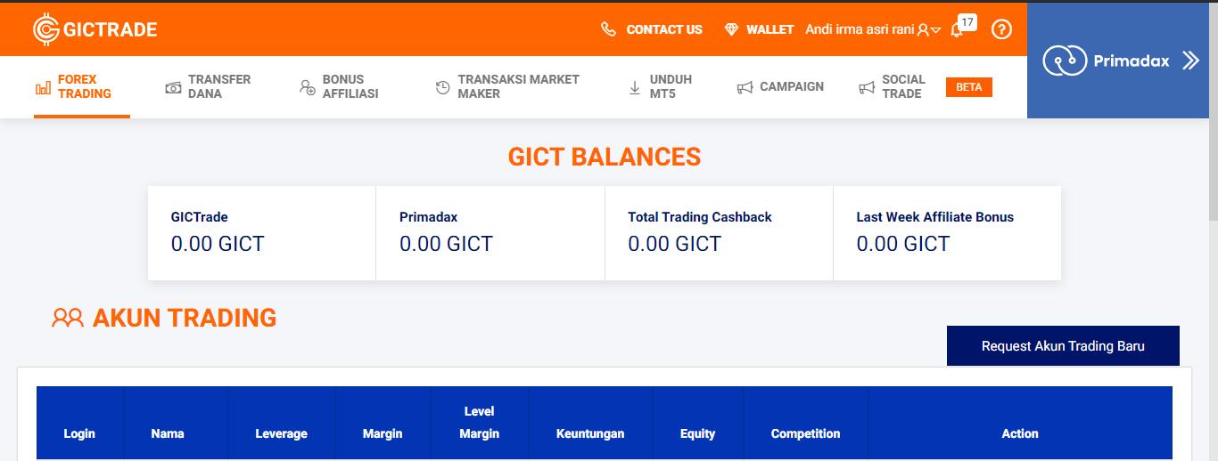 Menu Portal GIC