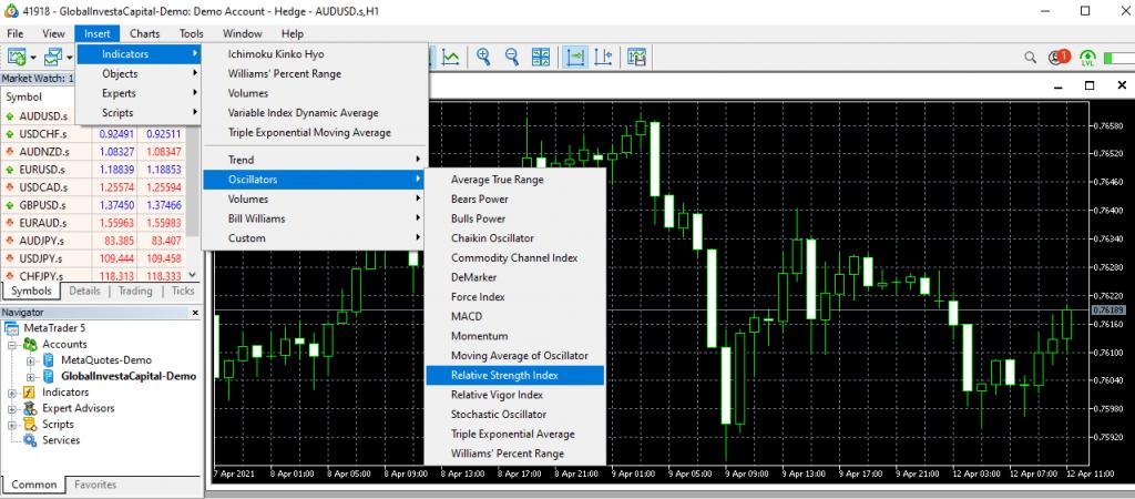 Setting Indikator RSI