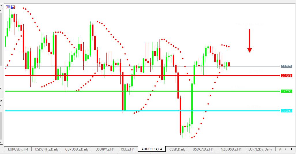 Chart AUDUSD analisa harian 09-06-2021