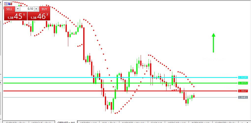 Chart GBPUSD analisa harian 30-06-2021