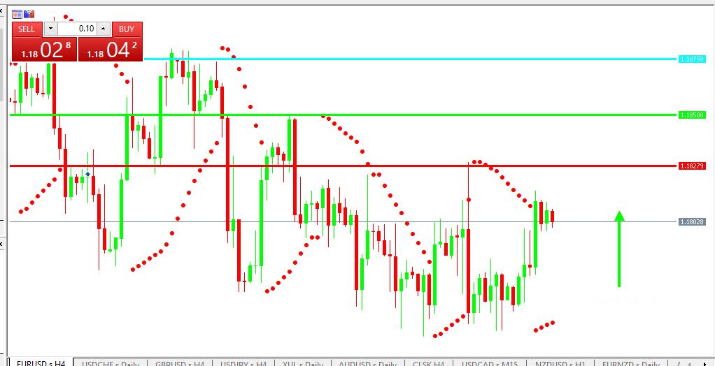 Chart EURUSD analisa harian 27-07-2021