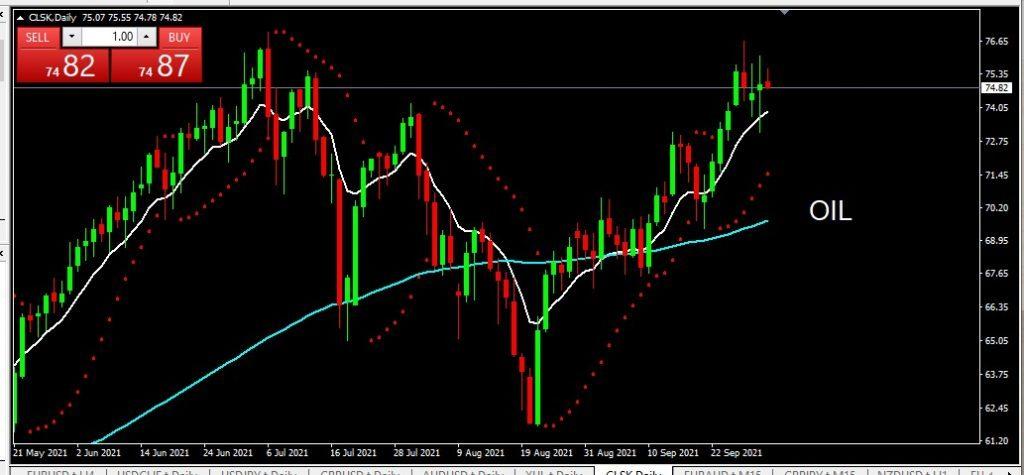 Crude Oil 01-10-2021